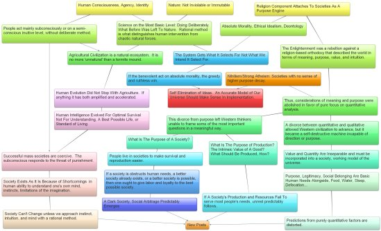 Idea Map
